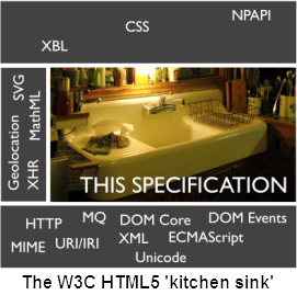 w3c html5 kitchen sink